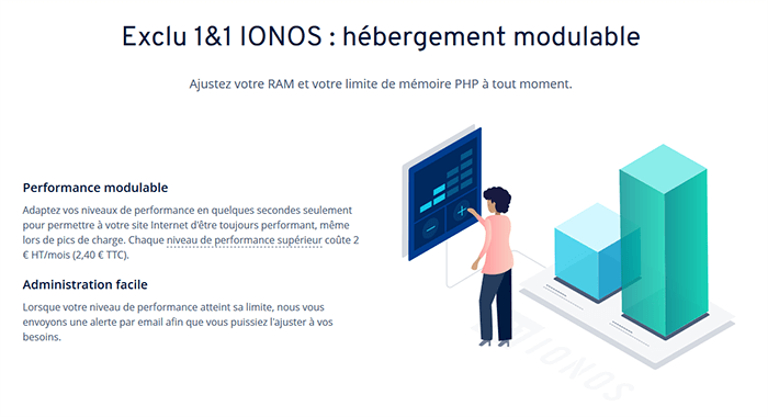 Simplicité 1&1 IONOS
