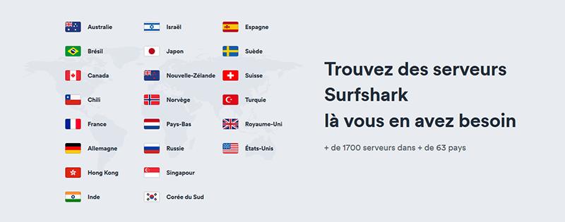 Serveurs et pays couverts Surfshark