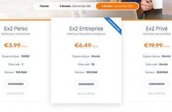 PrixEx2: quelle est la tarification pratiquée par l'hébergeur web?