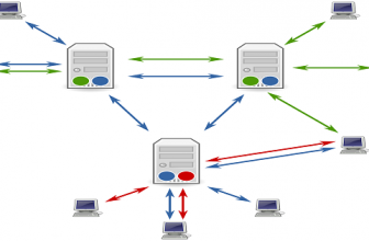 Comparatif des meilleurs fournisseurs de Usenet et Newsgroup